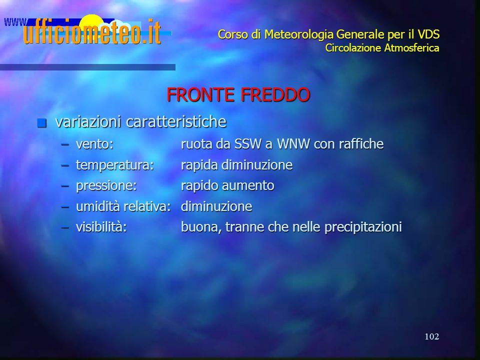 102 Corso di Meteorologia Generale per il VDS Circolazione Atmosferica FRONTE FREDDO n variazioni caratteristiche –vento: ruota da SSW a WNW con raffi
