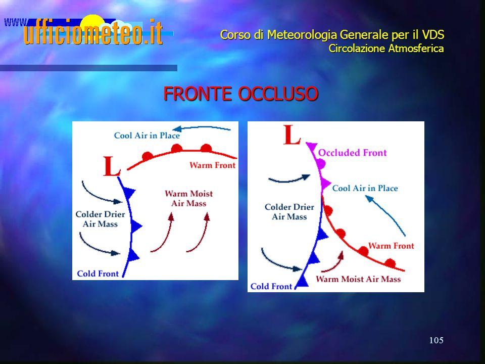 105 Corso di Meteorologia Generale per il VDS Circolazione Atmosferica FRONTE OCCLUSO