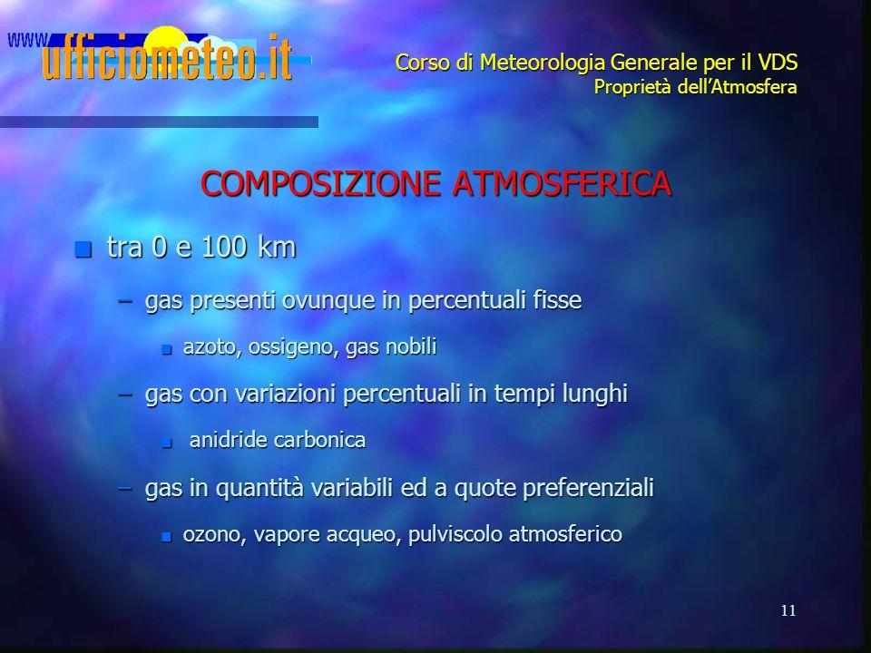 11 Corso di Meteorologia Generale per il VDS Proprietà dell'Atmosfera COMPOSIZIONE ATMOSFERICA n tra 0 e 100 km –gas presenti ovunque in percentuali f