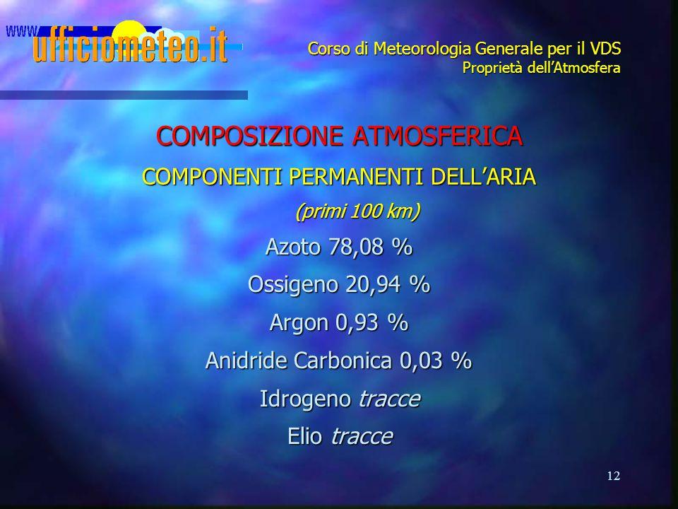 12 Corso di Meteorologia Generale per il VDS Proprietà dell'Atmosfera COMPOSIZIONE ATMOSFERICA COMPONENTI PERMANENTI DELL'ARIA (primi 100 km) Azoto 78