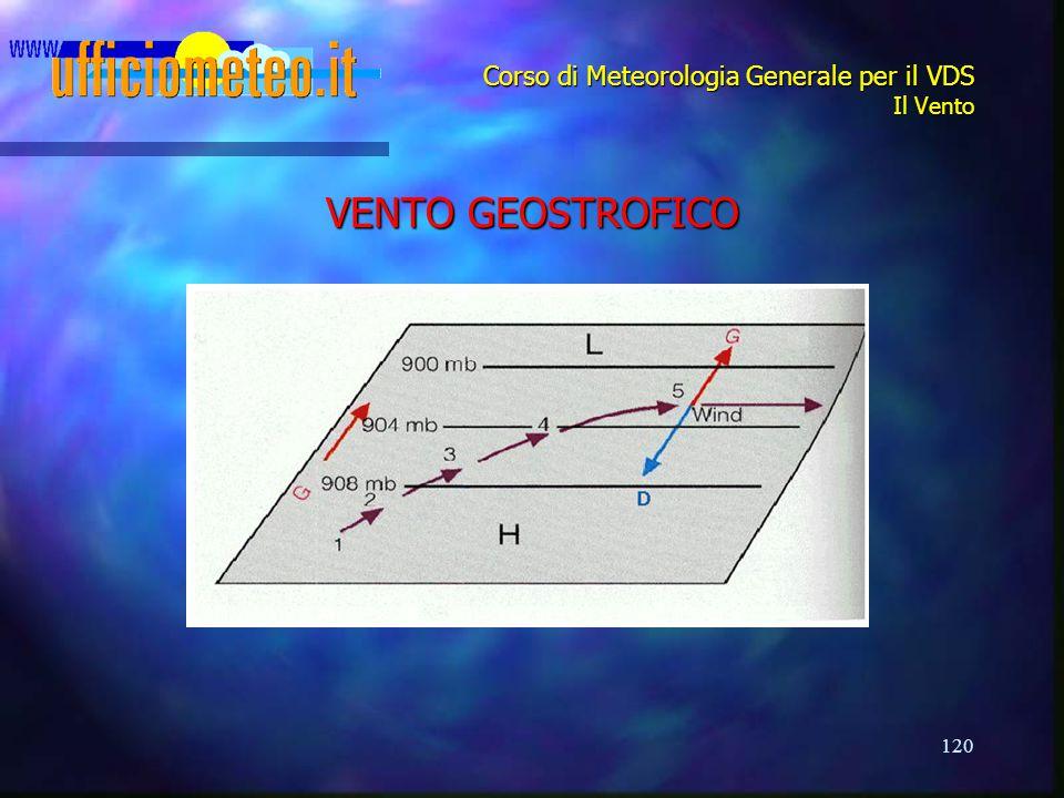 120 Corso di Meteorologia Generale per il VDS Il Vento VENTO GEOSTROFICO