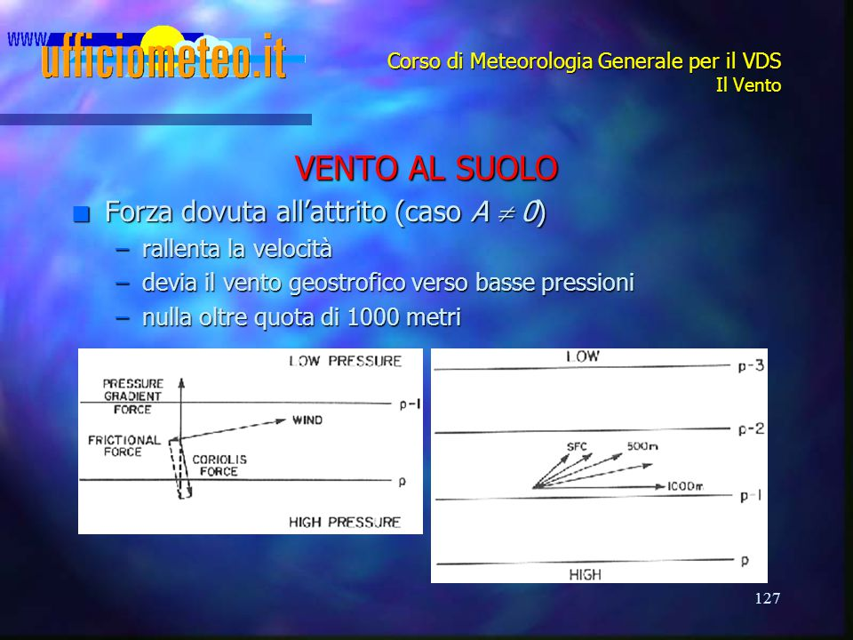 127 Corso di Meteorologia Generale per il VDS Il Vento VENTO AL SUOLO n Forza dovuta all'attrito (caso A  0) –rallenta la velocità –devia il vento ge