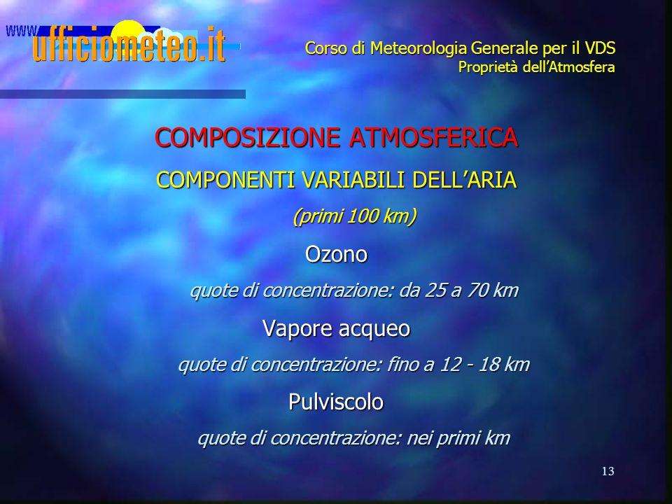 13 Corso di Meteorologia Generale per il VDS Proprietà dell'Atmosfera COMPOSIZIONE ATMOSFERICA COMPONENTI VARIABILI DELL'ARIA (primi 100 km) Ozono quo