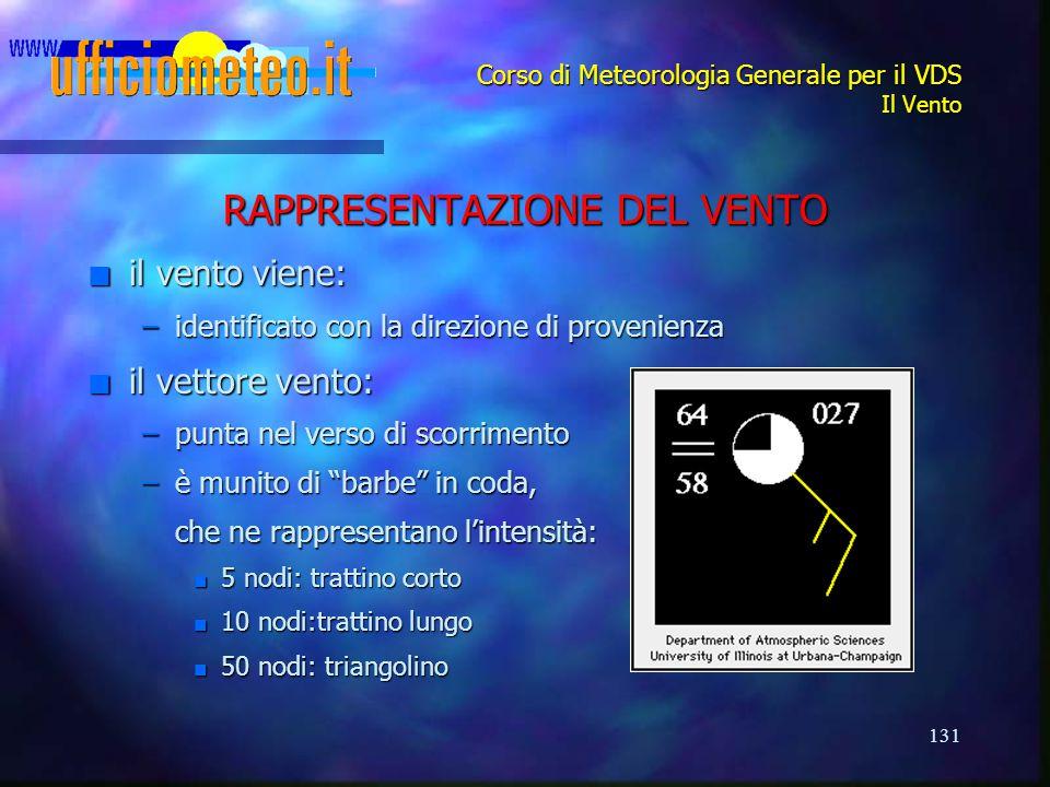 131 Corso di Meteorologia Generale per il VDS Il Vento RAPPRESENTAZIONE DEL VENTO n il vento viene: –identificato con la direzione di provenienza n il