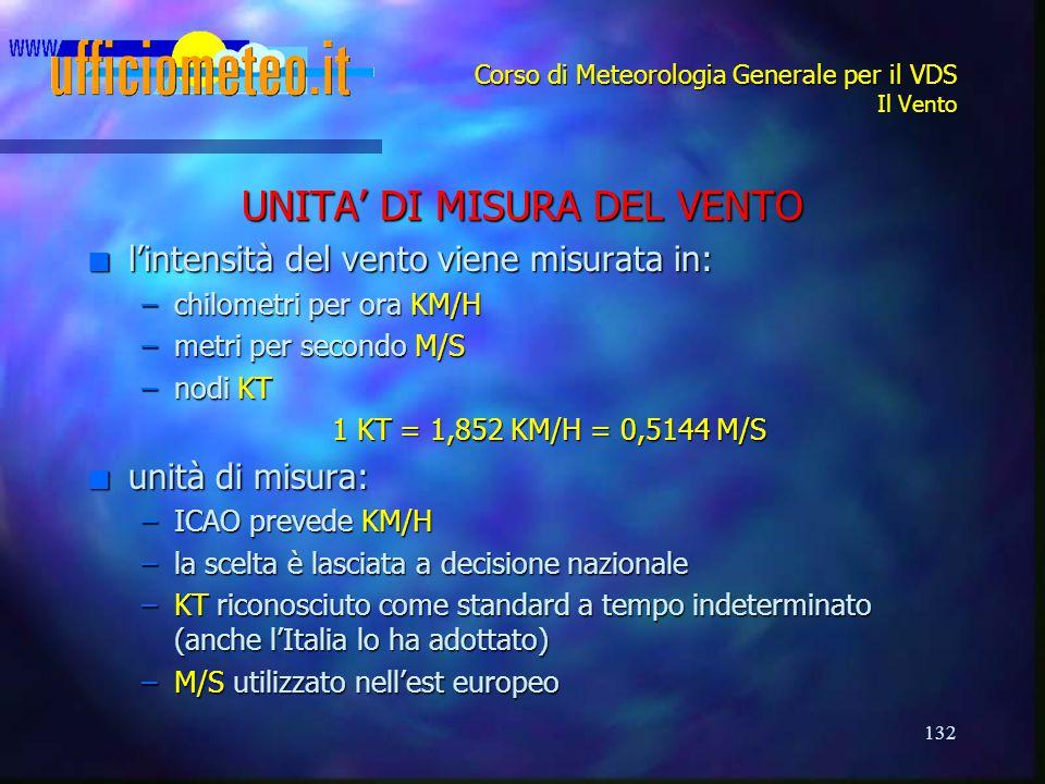132 Corso di Meteorologia Generale per il VDS Il Vento UNITA' DI MISURA DEL VENTO n l'intensità del vento viene misurata in: –chilometri per ora KM/H