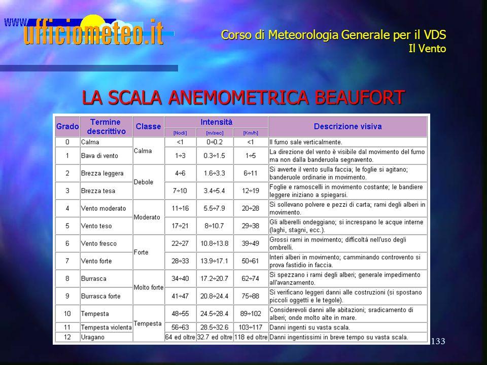133 Corso di Meteorologia Generale per il VDS Il Vento LA SCALA ANEMOMETRICA BEAUFORT