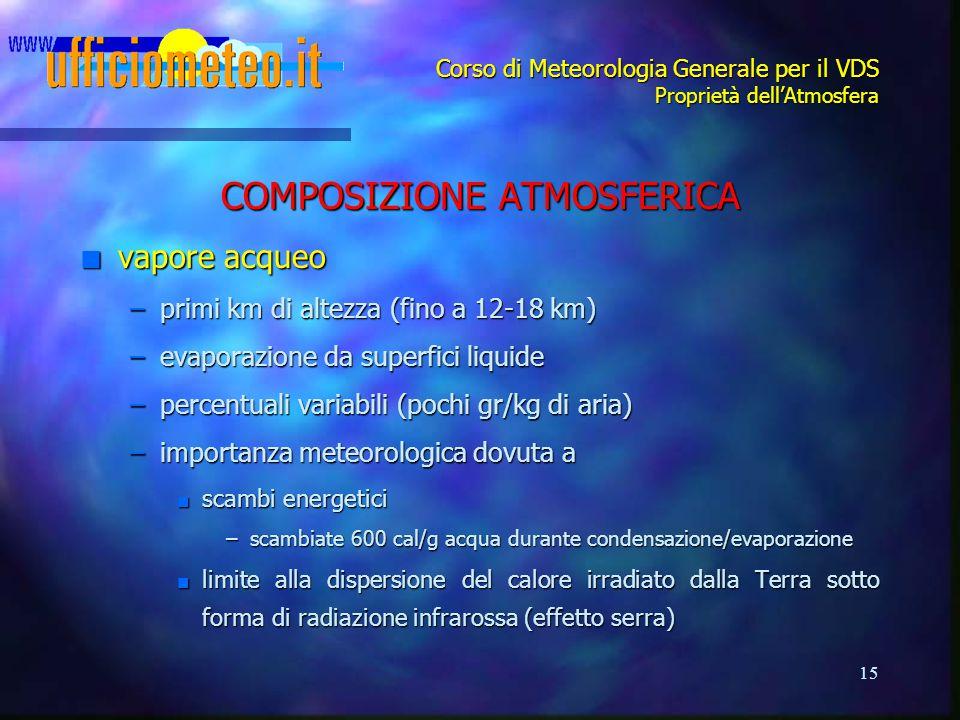 15 Corso di Meteorologia Generale per il VDS Proprietà dell'Atmosfera COMPOSIZIONE ATMOSFERICA n vapore acqueo –primi km di altezza (fino a 12-18 km)