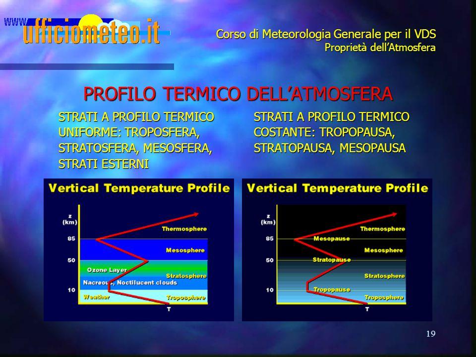 19 Corso di Meteorologia Generale per il VDS Proprietà dell'Atmosfera PROFILO TERMICO DELL'ATMOSFERA STRATI A PROFILO TERMICO STRATI A PROFILO TERMICO