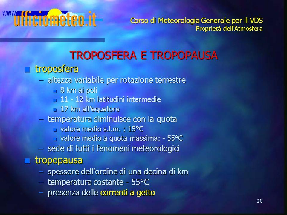 20 Corso di Meteorologia Generale per il VDS Proprietà dell'Atmosfera TROPOSFERA E TROPOPAUSA n troposfera –altezza variabile per rotazione terrestre