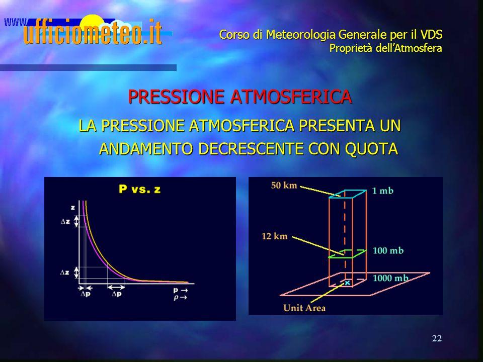 22 Corso di Meteorologia Generale per il VDS Proprietà dell'Atmosfera PRESSIONE ATMOSFERICA LA PRESSIONE ATMOSFERICA PRESENTA UN ANDAMENTO DECRESCENTE