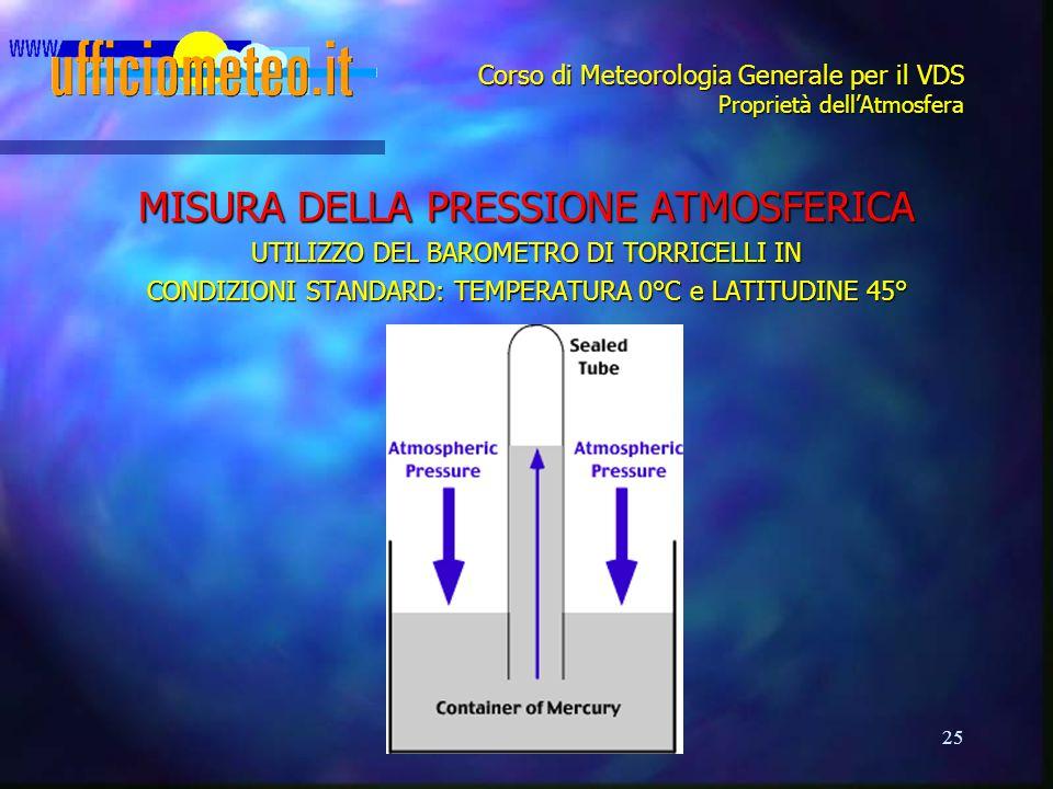 25 Corso di Meteorologia Generale per il VDS Proprietà dell'Atmosfera MISURA DELLA PRESSIONE ATMOSFERICA UTILIZZO DEL BAROMETRO DI TORRICELLI IN CONDI