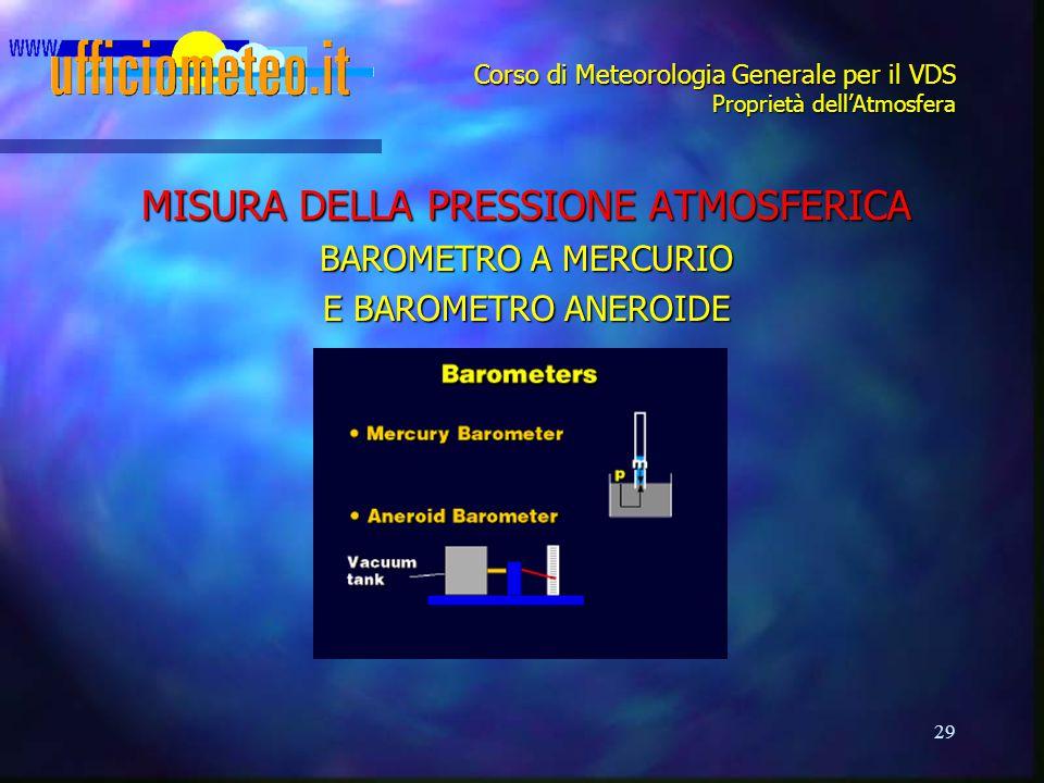 29 Corso di Meteorologia Generale per il VDS Proprietà dell'Atmosfera MISURA DELLA PRESSIONE ATMOSFERICA BAROMETRO A MERCURIO E BAROMETRO ANEROIDE