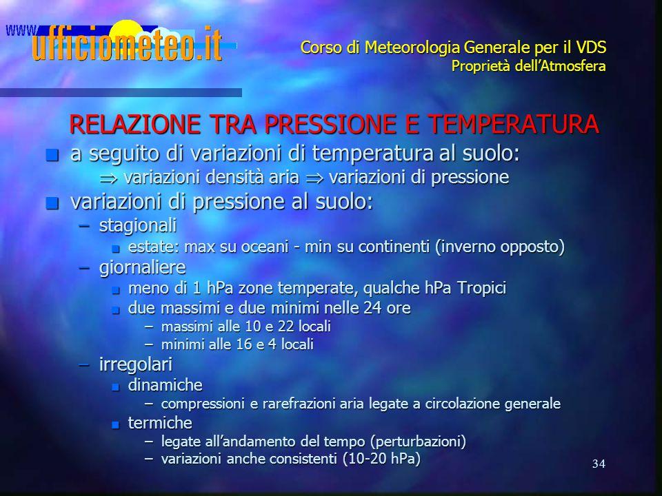 34 Corso di Meteorologia Generale per il VDS Proprietà dell'Atmosfera RELAZIONE TRA PRESSIONE E TEMPERATURA n a seguito di variazioni di temperatura a