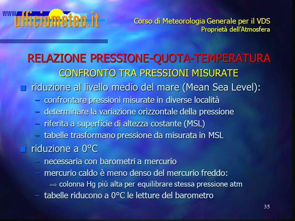 35 Corso di Meteorologia Generale per il VDS Proprietà dell'Atmosfera RELAZIONE PRESSIONE-QUOTA-TEMPERATURA CONFRONTO TRA PRESSIONI MISURATE n riduzio
