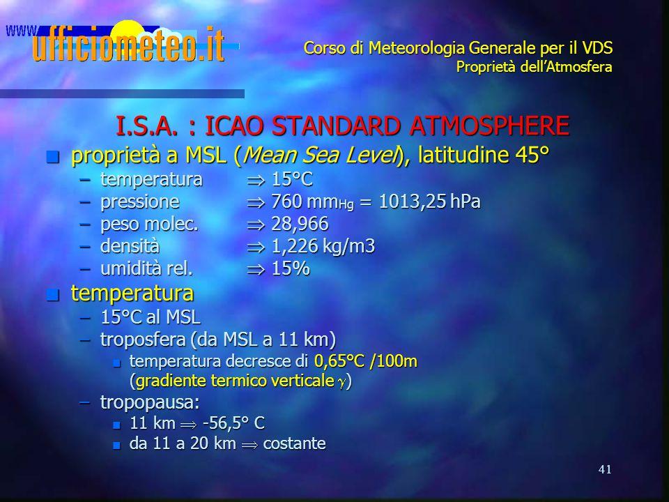41 Corso di Meteorologia Generale per il VDS Proprietà dell'Atmosfera I.S.A. : ICAO STANDARD ATMOSPHERE n proprietà a MSL (Mean Sea Level), latitudine