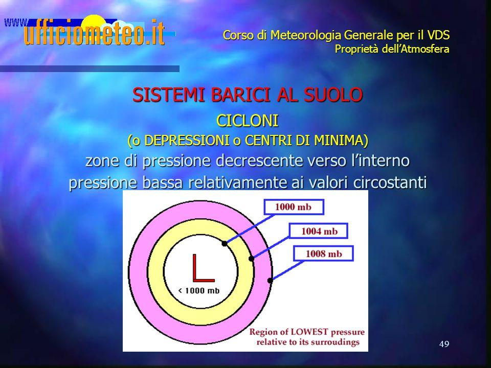 49 Corso di Meteorologia Generale per il VDS Proprietà dell'Atmosfera SISTEMI BARICI AL SUOLO CICLONI (o DEPRESSIONI o CENTRI DI MINIMA) zone di press