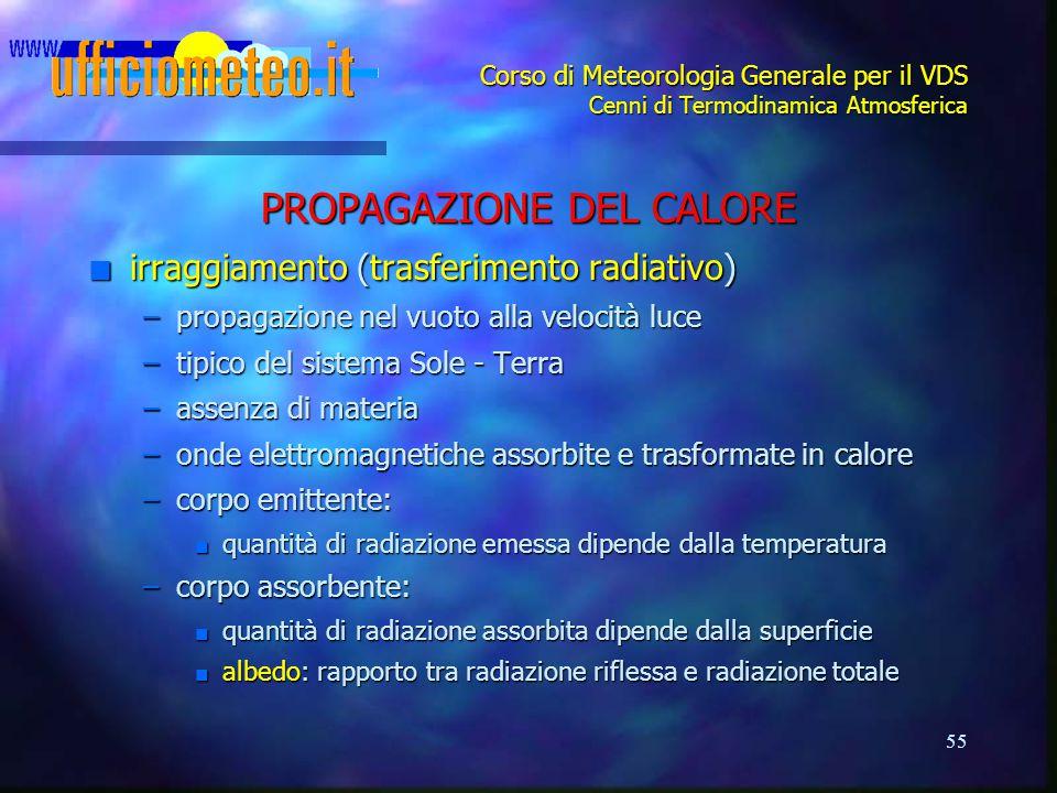 55 Corso di Meteorologia Generale per il VDS Cenni di Termodinamica Atmosferica PROPAGAZIONE DEL CALORE n irraggiamento (trasferimento radiativo) –pro