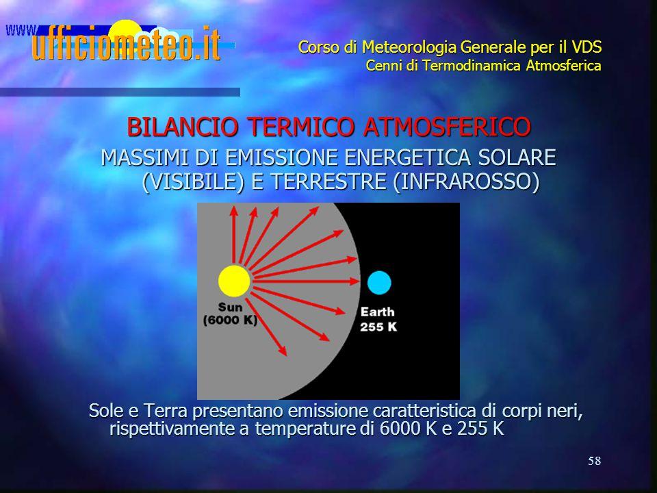 58 Corso di Meteorologia Generale per il VDS Cenni di Termodinamica Atmosferica BILANCIO TERMICO ATMOSFERICO MASSIMI DI EMISSIONE ENERGETICA SOLARE (V