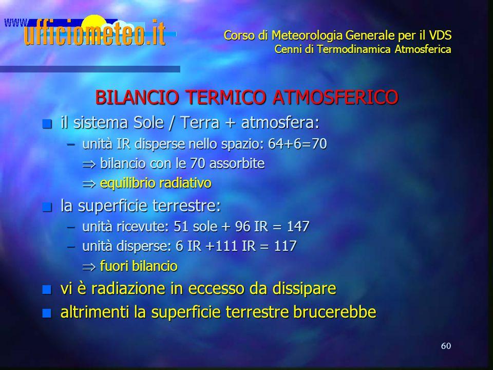60 Corso di Meteorologia Generale per il VDS Cenni di Termodinamica Atmosferica BILANCIO TERMICO ATMOSFERICO n il sistema Sole / Terra + atmosfera: –u