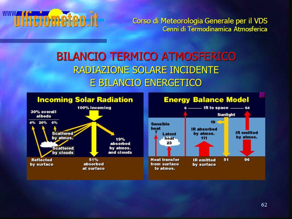 62 Corso di Meteorologia Generale per il VDS Cenni di Termodinamica Atmosferica BILANCIO TERMICO ATMOSFERICO RADIAZIONE SOLARE INCIDENTE E BILANCIO EN