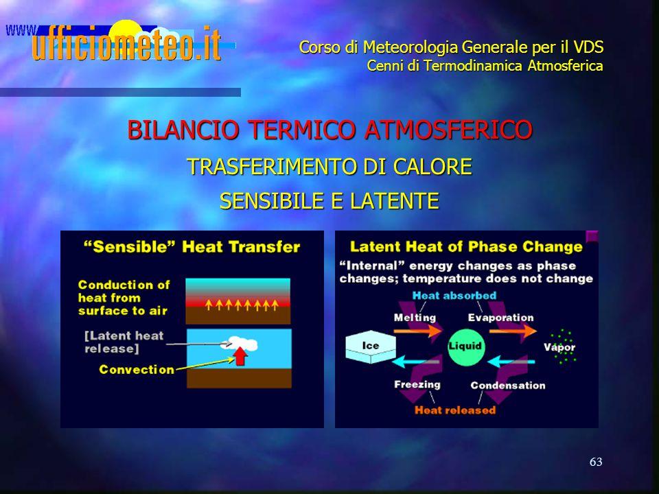 63 Corso di Meteorologia Generale per il VDS Cenni di Termodinamica Atmosferica BILANCIO TERMICO ATMOSFERICO TRASFERIMENTO DI CALORE SENSIBILE E LATEN