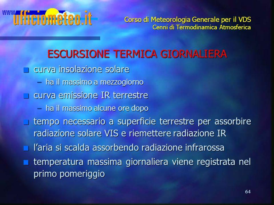 64 Corso di Meteorologia Generale per il VDS Cenni di Termodinamica Atmosferica ESCURSIONE TERMICA GIORNALIERA n curva insolazione solare –ha il massi