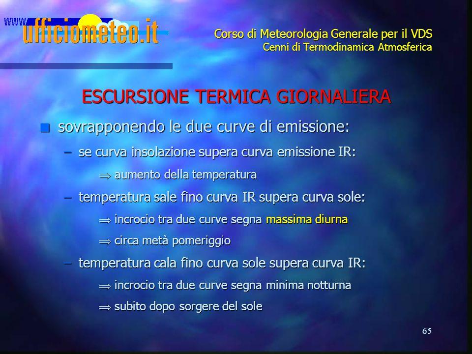 65 Corso di Meteorologia Generale per il VDS Cenni di Termodinamica Atmosferica ESCURSIONE TERMICA GIORNALIERA n sovrapponendo le due curve di emissio