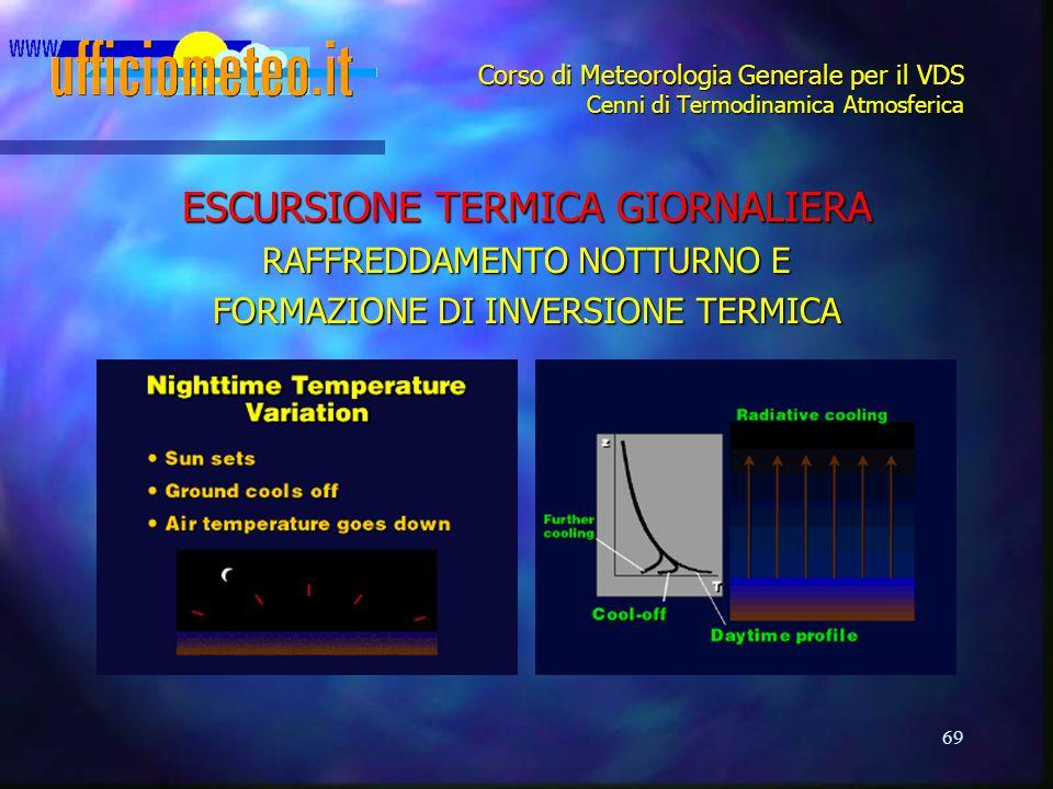 69 Corso di Meteorologia Generale per il VDS Cenni di Termodinamica Atmosferica ESCURSIONE TERMICA GIORNALIERA RAFFREDDAMENTO NOTTURNO E FORMAZIONE DI