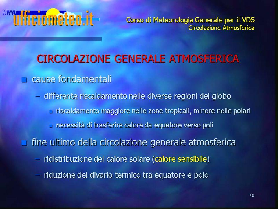 70 Corso di Meteorologia Generale per il VDS Circolazione Atmosferica CIRCOLAZIONE GENERALE ATMOSFERICA n cause fondamentali –differente riscaldamento