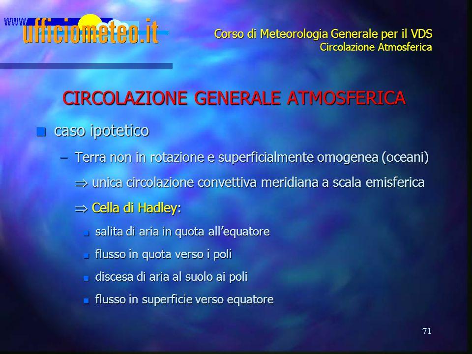 71 Corso di Meteorologia Generale per il VDS Circolazione Atmosferica CIRCOLAZIONE GENERALE ATMOSFERICA n caso ipotetico –Terra non in rotazione e sup