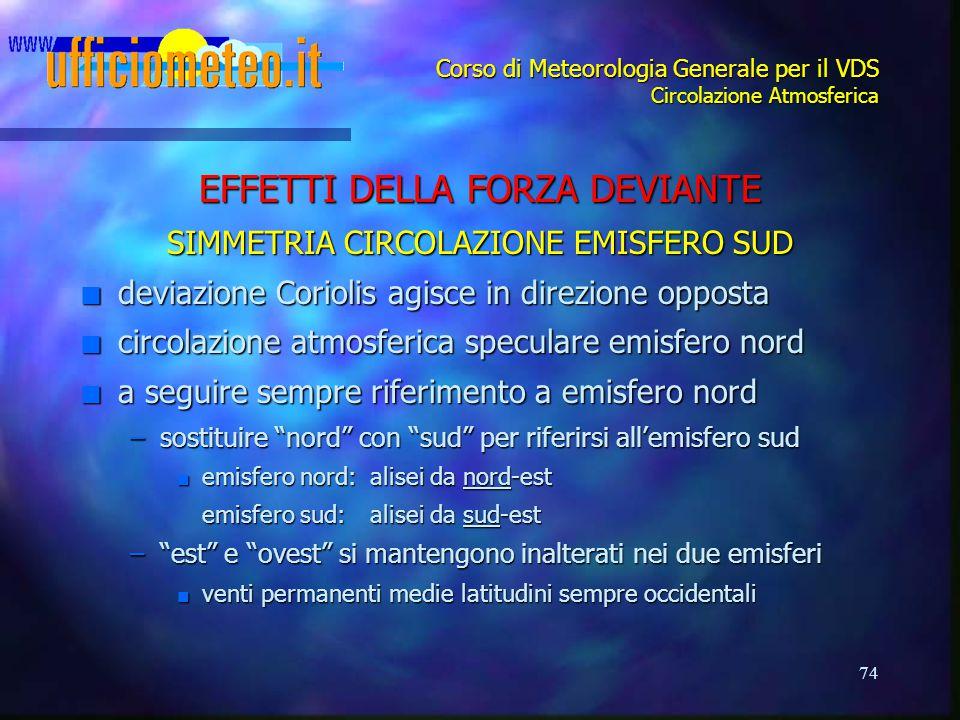 74 Corso di Meteorologia Generale per il VDS Circolazione Atmosferica EFFETTI DELLA FORZA DEVIANTE SIMMETRIA CIRCOLAZIONE EMISFERO SUD n deviazione Co