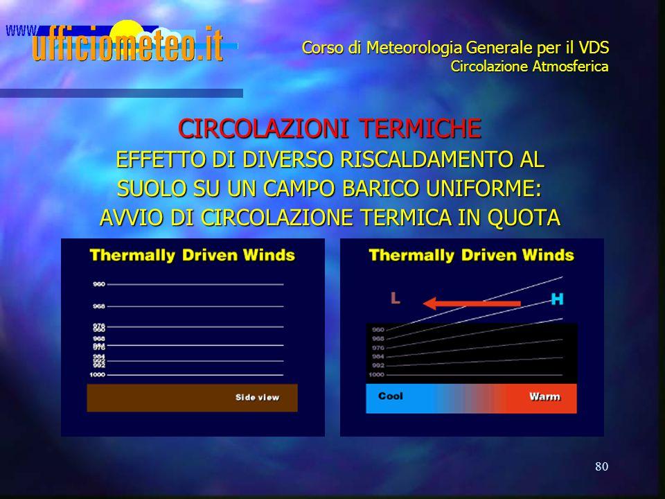 80 Corso di Meteorologia Generale per il VDS Circolazione Atmosferica CIRCOLAZIONI TERMICHE EFFETTO DI DIVERSO RISCALDAMENTO AL SUOLO SU UN CAMPO BARI