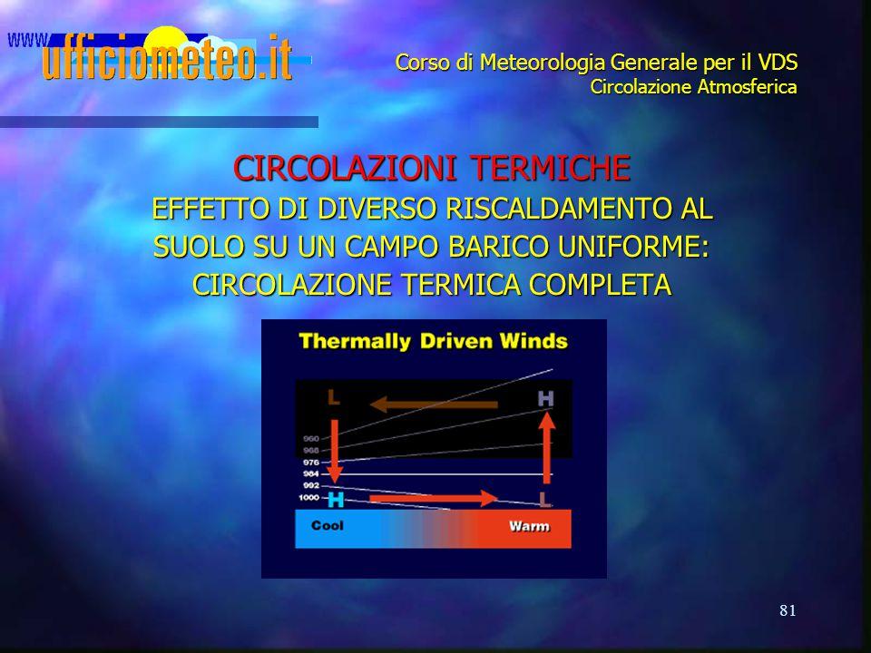 81 Corso di Meteorologia Generale per il VDS Circolazione Atmosferica CIRCOLAZIONI TERMICHE EFFETTO DI DIVERSO RISCALDAMENTO AL SUOLO SU UN CAMPO BARI