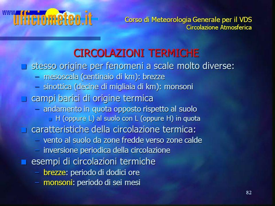 82 Corso di Meteorologia Generale per il VDS Circolazione Atmosferica CIRCOLAZIONI TERMICHE n stesso origine per fenomeni a scale molto diverse: –meso