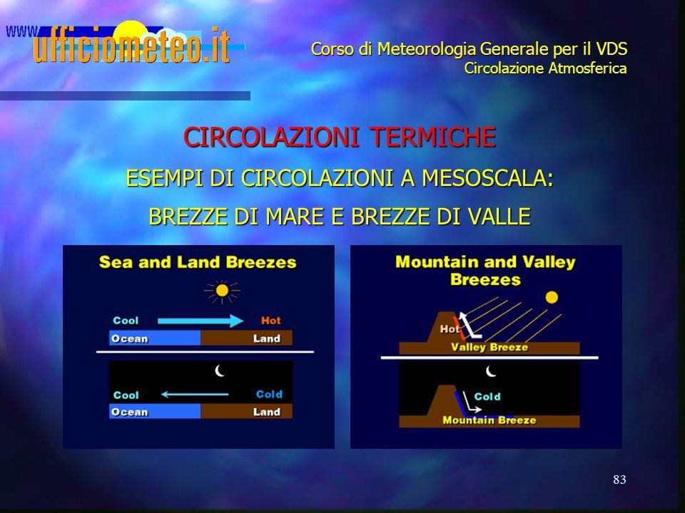 83 Corso di Meteorologia Generale per il VDS Circolazione Atmosferica CIRCOLAZIONI TERMICHE ESEMPI DI CIRCOLAZIONI A MESOSCALA: BREZZE DI MARE E BREZZ