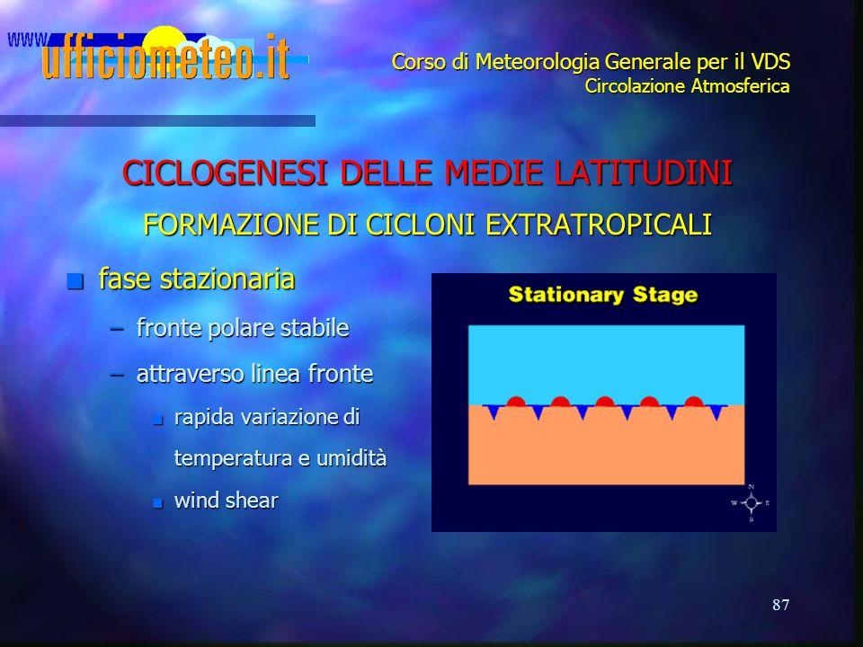 87 Corso di Meteorologia Generale per il VDS Circolazione Atmosferica CICLOGENESI DELLE MEDIE LATITUDINI FORMAZIONE DI CICLONI EXTRATROPICALI n fase s