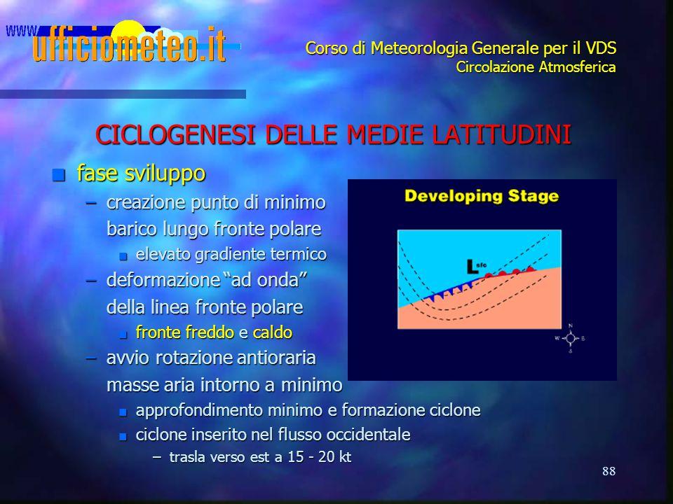 88 Corso di Meteorologia Generale per il VDS Circolazione Atmosferica CICLOGENESI DELLE MEDIE LATITUDINI n fase sviluppo –creazione punto di minimo ba