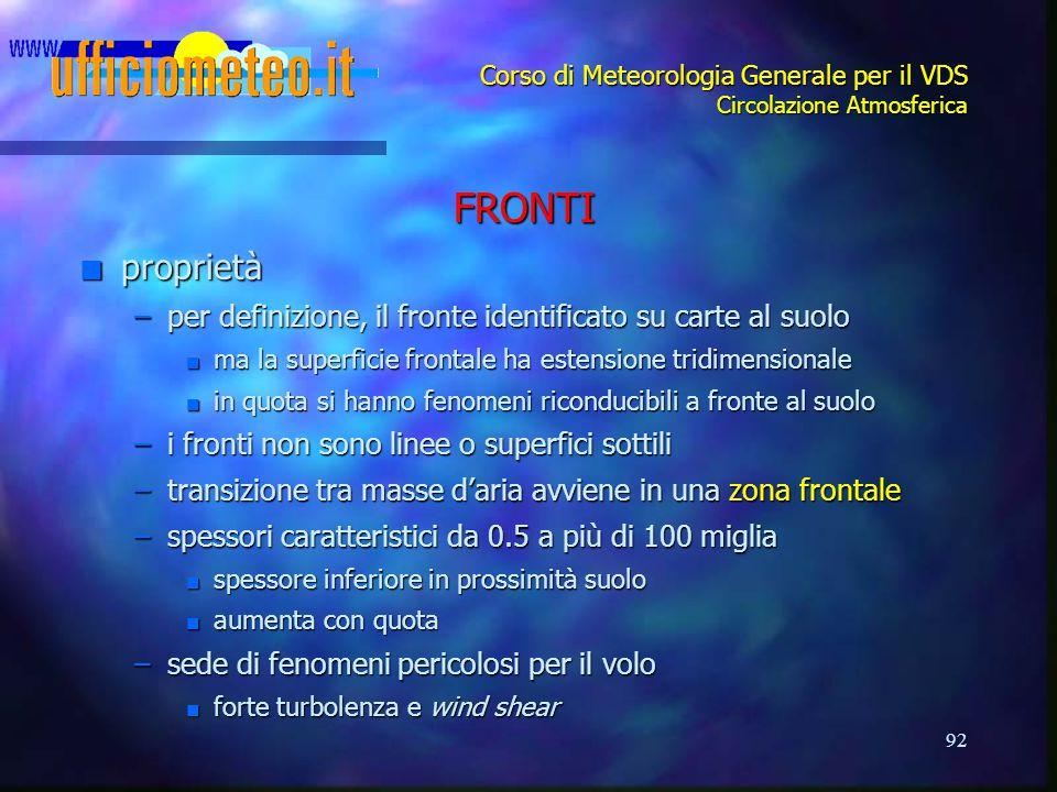 92 Corso di Meteorologia Generale per il VDS Circolazione Atmosferica FRONTI n proprietà –per definizione, il fronte identificato su carte al suolo n