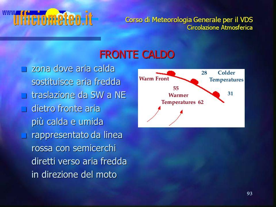 93 Corso di Meteorologia Generale per il VDS Circolazione Atmosferica FRONTE CALDO n zona dove aria calda sostituisce aria fredda n traslazione da SW