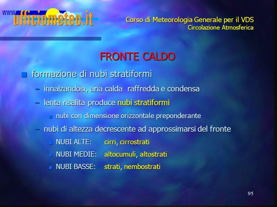 95 Corso di Meteorologia Generale per il VDS Circolazione Atmosferica FRONTE CALDO n formazione di nubi stratiformi –innalzandosi, aria calda raffredd