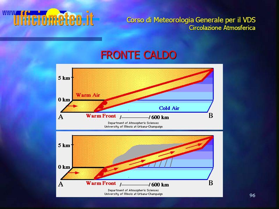 96 Corso di Meteorologia Generale per il VDS Circolazione Atmosferica FRONTE CALDO
