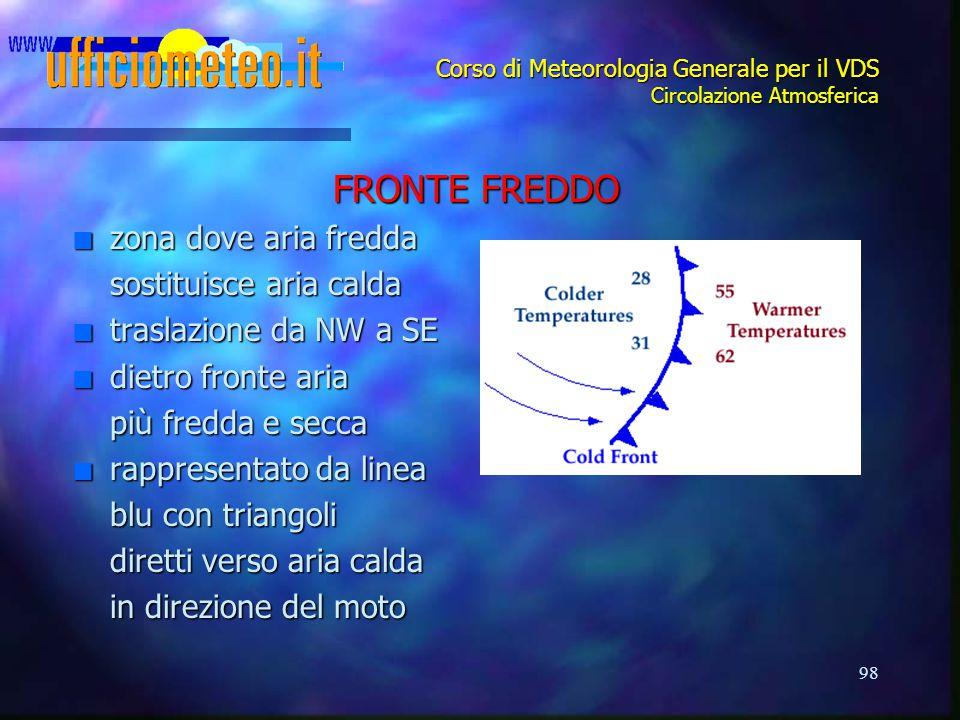 98 Corso di Meteorologia Generale per il VDS Circolazione Atmosferica FRONTE FREDDO n zona dove aria fredda sostituisce aria calda n traslazione da NW