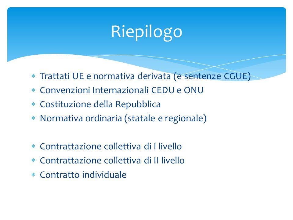  Trattati UE e normativa derivata (e sentenze CGUE)  Convenzioni Internazionali CEDU e ONU  Costituzione della Repubblica  Normativa ordinaria (statale e regionale)  Contrattazione collettiva di I livello  Contrattazione collettiva di II livello  Contratto individuale Riepilogo