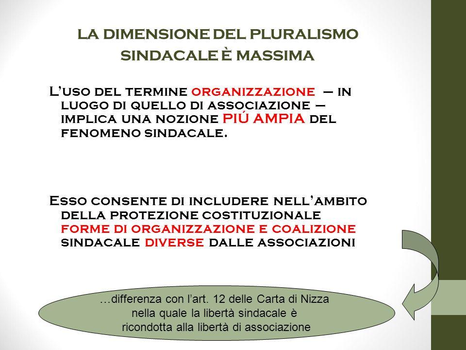 la dimensione del pluralismo sindacale è massima L'uso del termine organizzazione – in luogo di quello di associazione – implica una nozione PIÚ AMPIA del fenomeno sindacale.
