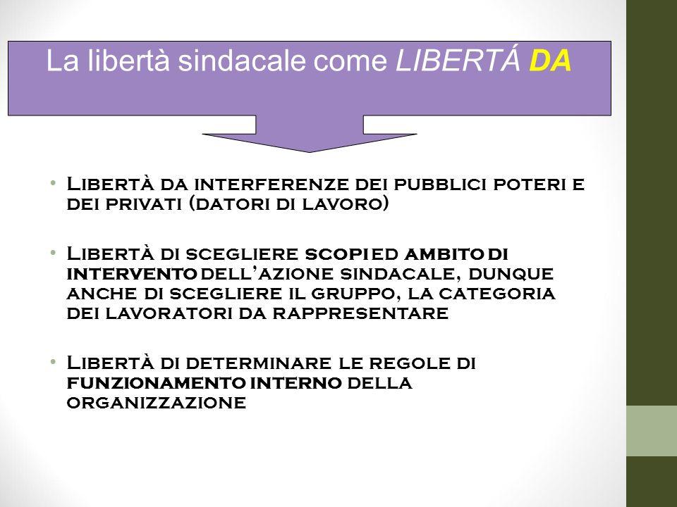 Libertà da interferenze dei pubblici poteri e dei privati (datori di lavoro) Libertà di scegliere scopi ed ambito di intervento dell'azione sindacale,