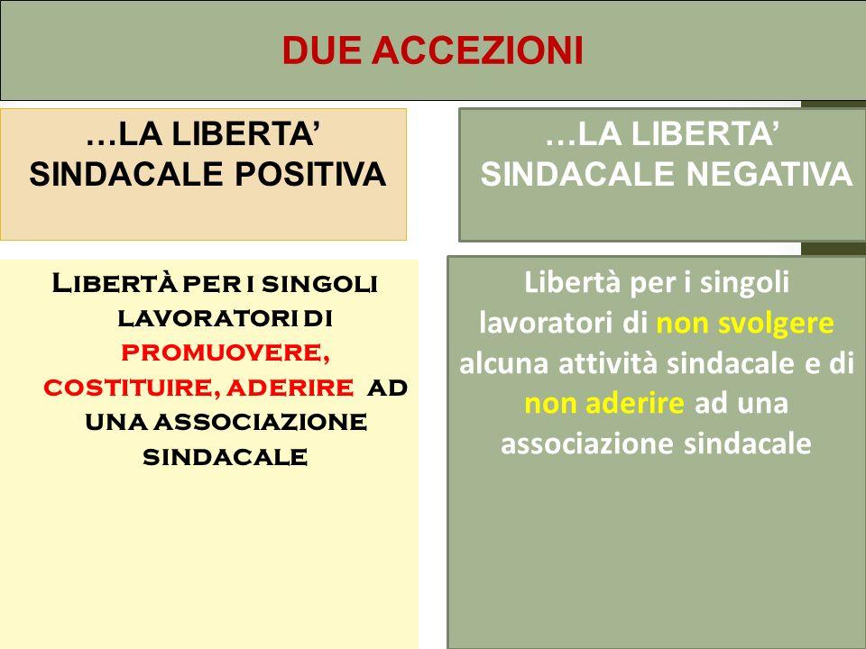 Libertà per i singoli lavoratori di promuovere, costituire, aderire ad una associazione sindacale Libertà per i singoli lavoratori di non svolgere alc