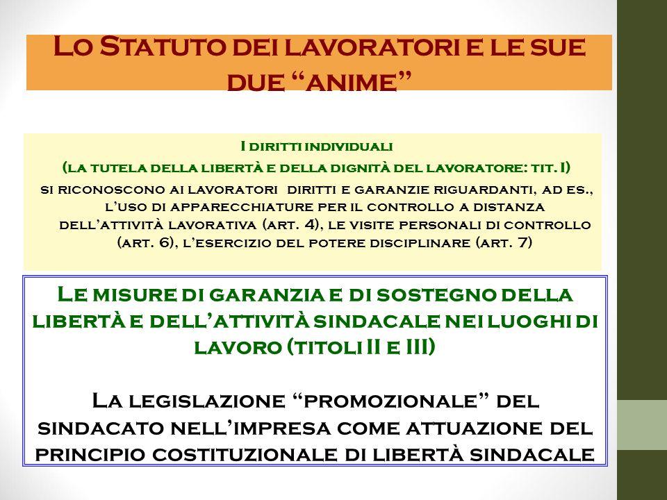 """Lo Statuto dei lavoratori e le sue due """"anime"""" I diritti individuali (la tutela della libertà e della dignità del lavoratore: tit. I) si riconoscono a"""