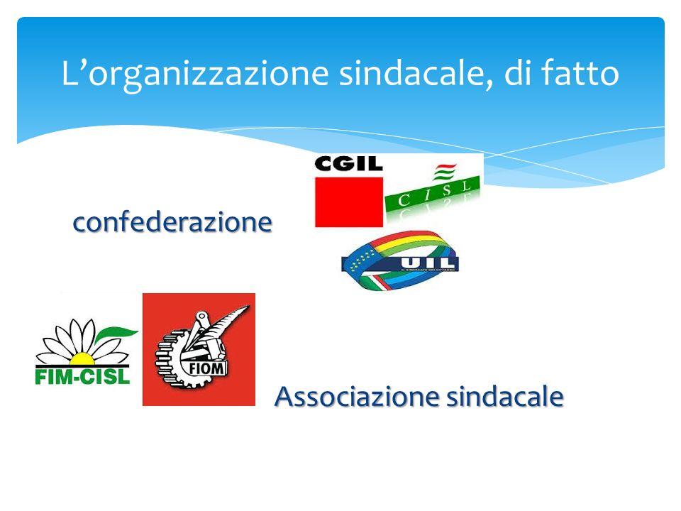 confederazione Associazione sindacale L'organizzazione sindacale, di fatto