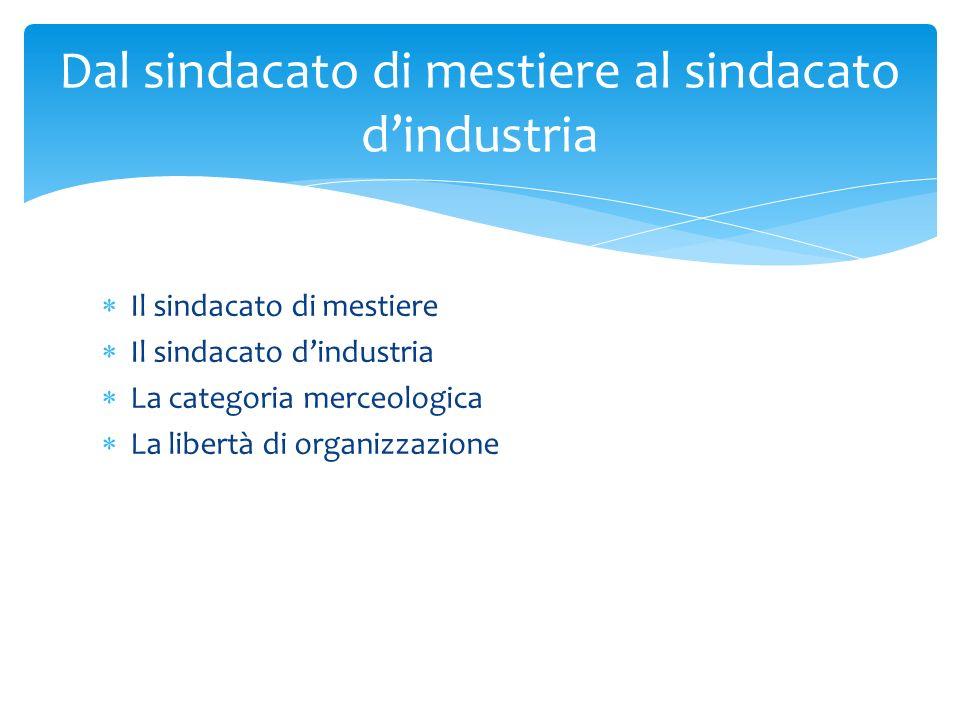  Il sindacato di mestiere  Il sindacato d'industria  La categoria merceologica  La libertà di organizzazione Dal sindacato di mestiere al sindacato d'industria