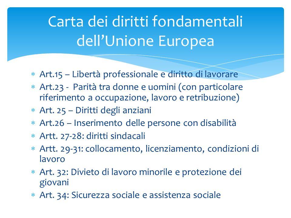  Art.15 – Libertà professionale e diritto di lavorare  Art.23 - Parità tra donne e uomini (con particolare riferimento a occupazione, lavoro e retribuzione)  Art.